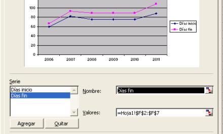 Realizar gráficos de decisión en Excel con fechas por un criterio