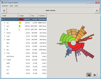 Instalar Linux Ubuntu Server 13.04 servidor web con Tomcat, Apache, PHP y MySQL