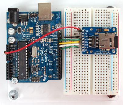 Tipos de memoria en el microcontrolador de Arduino, Flash, SRAM y EEPROM