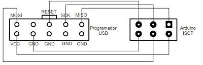 Programador ISP con cable de 10 pines