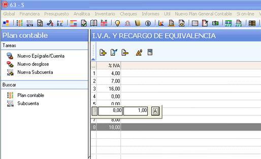 Adaptar y preparar ContaPlus para los nuevos tipos de IVA