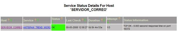 Añadir nuevo servicio a Nagios para su monitorización