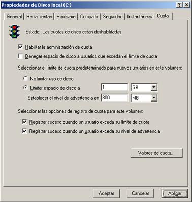 Las cuotas de disco en Windows Server 2003 limitar espacio por usuario Windows