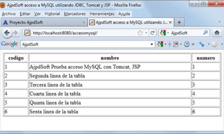Cómo acceder a MySQL con JSP, Tomcat y JDBC