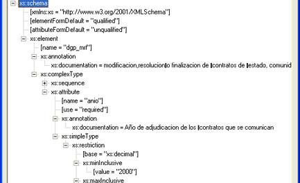 AjpdSoft Esquema XML Tree