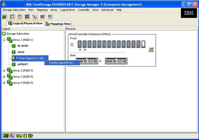 Cómo administrar una SAN Storage Area Network de IBM
